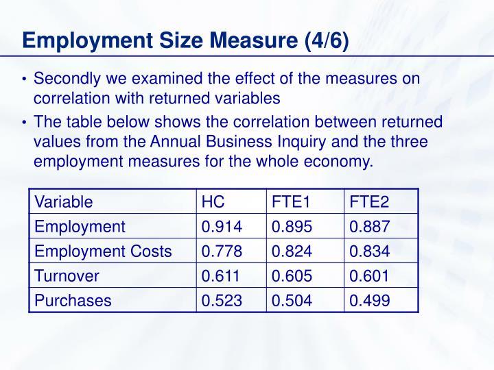 Employment Size Measure (4/6)