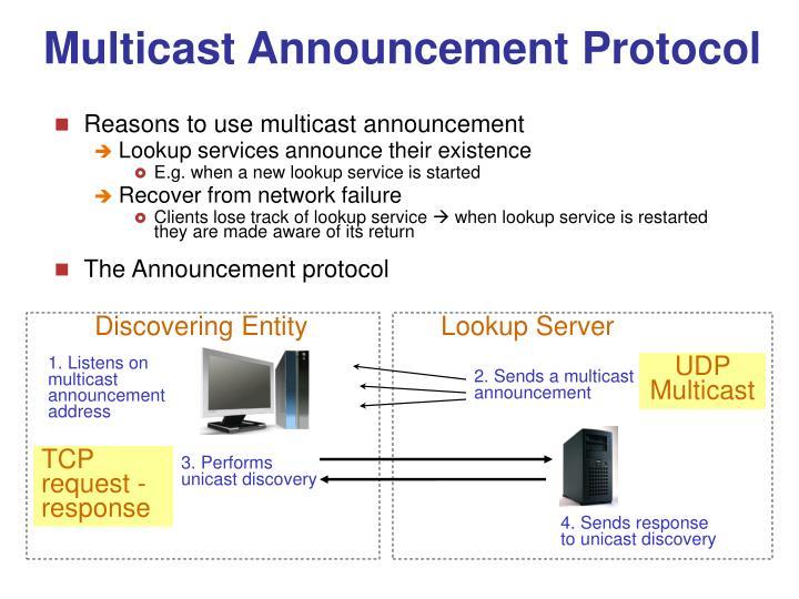 Multicast Announcement Protocol