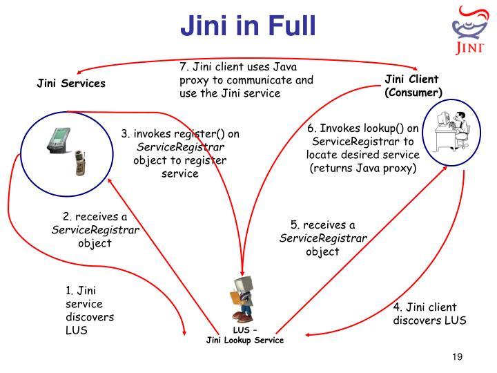 Jini in Full