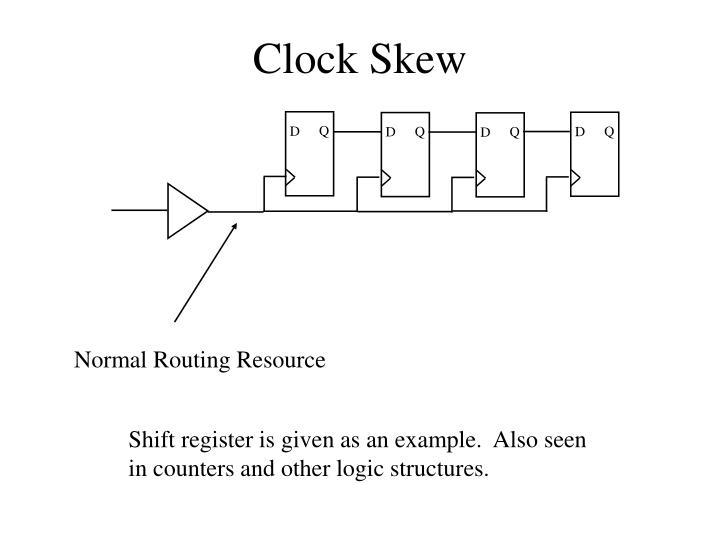 Clock skew1