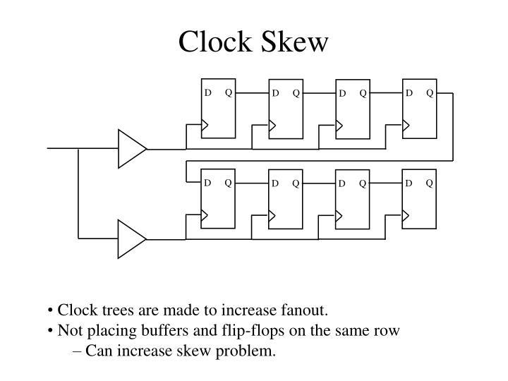 Clock skew2
