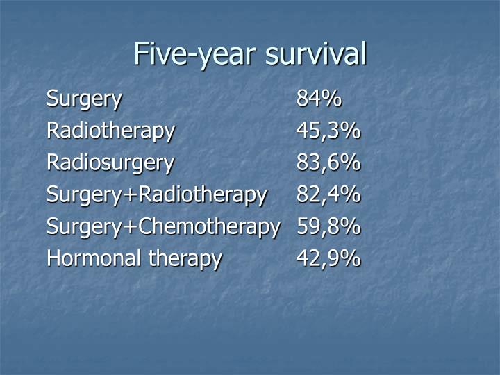 Five-year survival