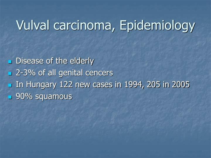 Vulval carcinoma, Epidemiology