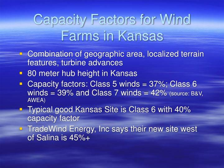 Capacity Factors for Wind Farms in Kansas