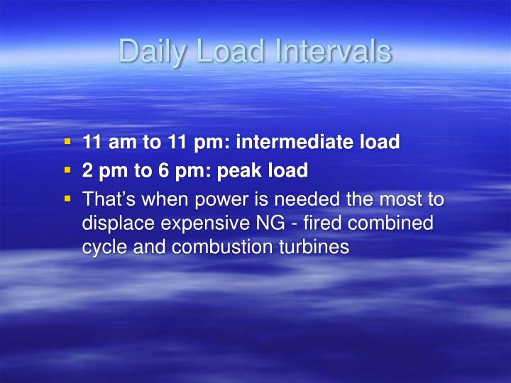 Daily Load Intervals