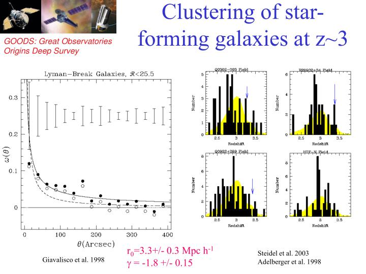Clustering of star-forming galaxies at z~3
