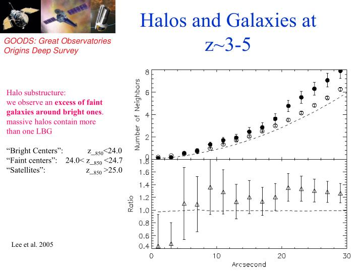 Halos and Galaxies at z~3-5