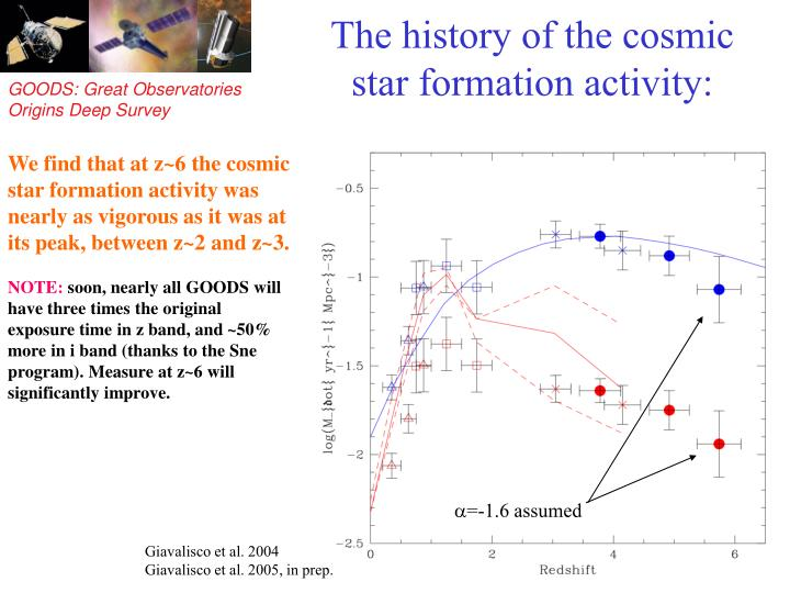 The history of the cosmic star formation activity: