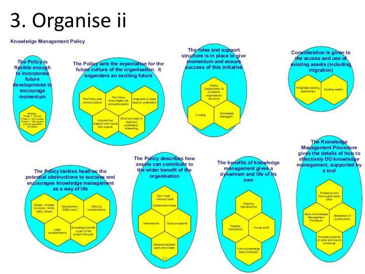 3. Organise ii