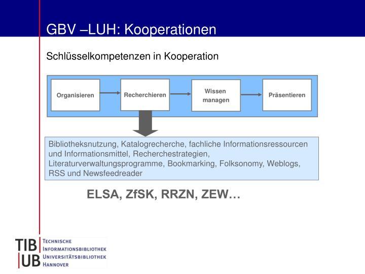 GBV –LUH: Kooperationen