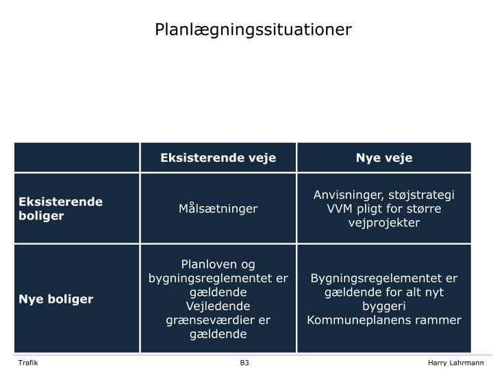Planlægningssituationer