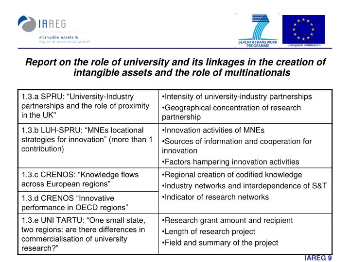 Report on the role of university and its linkages in the creation of intangible assets and the role of multinationals