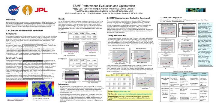 ESMF_Initialize Time (XT3 vs Altix)
