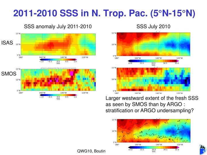 2011-2010 SSS in N. Trop. Pac. (5°N-15°N)