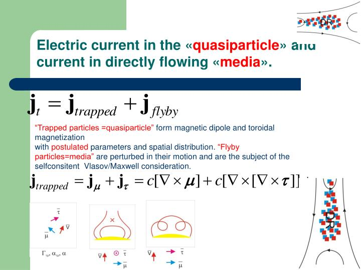 Electric current in