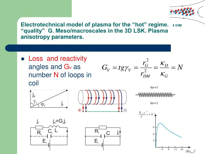 """Electrotechnical model of plasma for the """"hot"""" regime.  The  """"quality""""  G. Meso/macroscales in the 3D LSK. Plasma anisotropy parameters."""