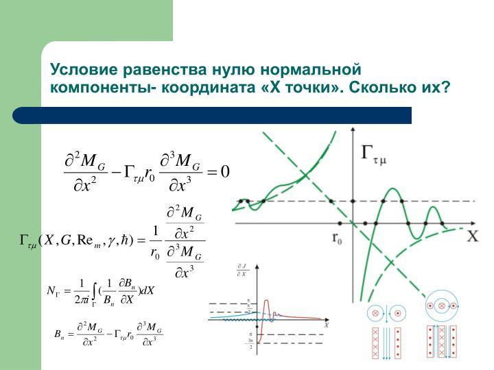 Условие равенства нулю нормальной компоненты- координата «