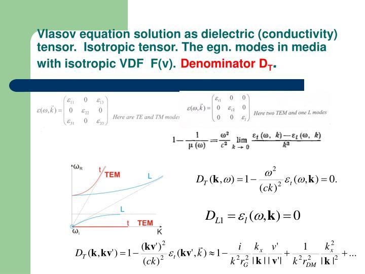Vlasov equation solution as