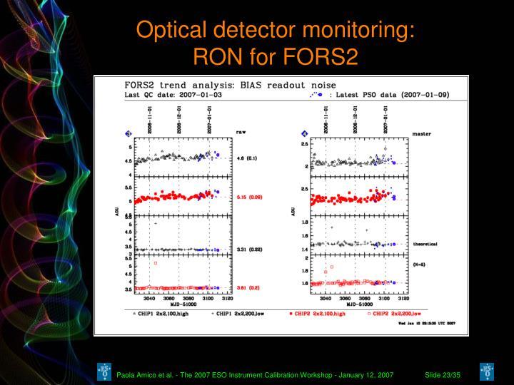 Optical detector monitoring: