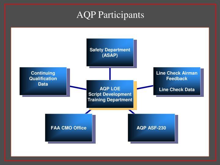 AQP Participants