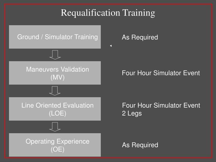 Requalification Training