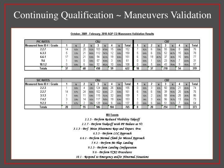 Continuing Qualification ~ Maneuvers Validation