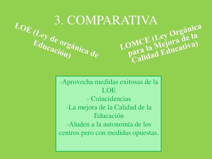 3. COMPARATIVA
