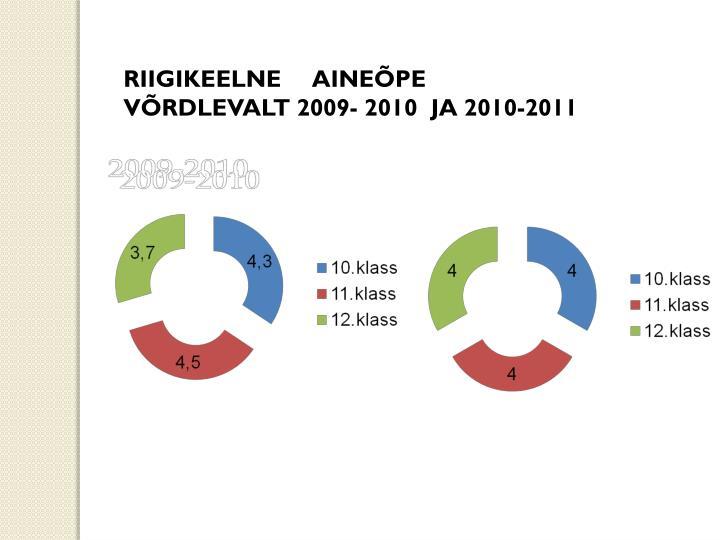 RIIGIKEELNE     AINEÕPE   VÕRDLEVALT 2009- 2010  JA 2010-2011