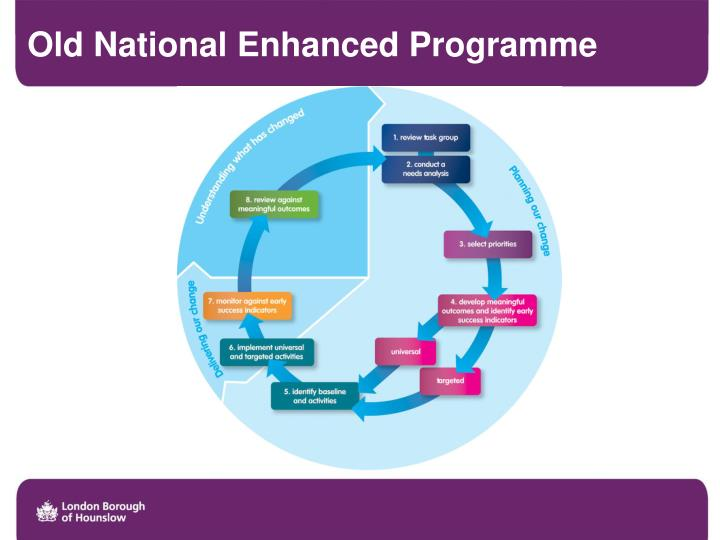 Old National Enhanced Programme
