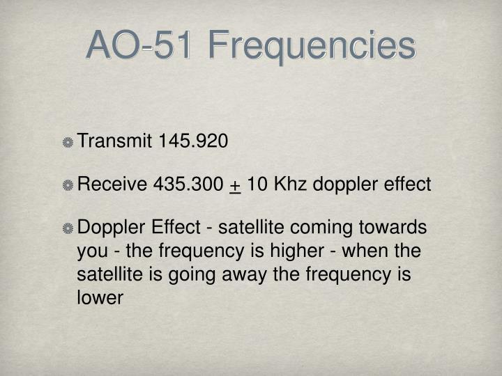 AO-51 Frequencies