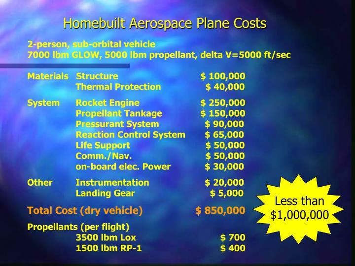 Homebuilt Aerospace Plane Costs