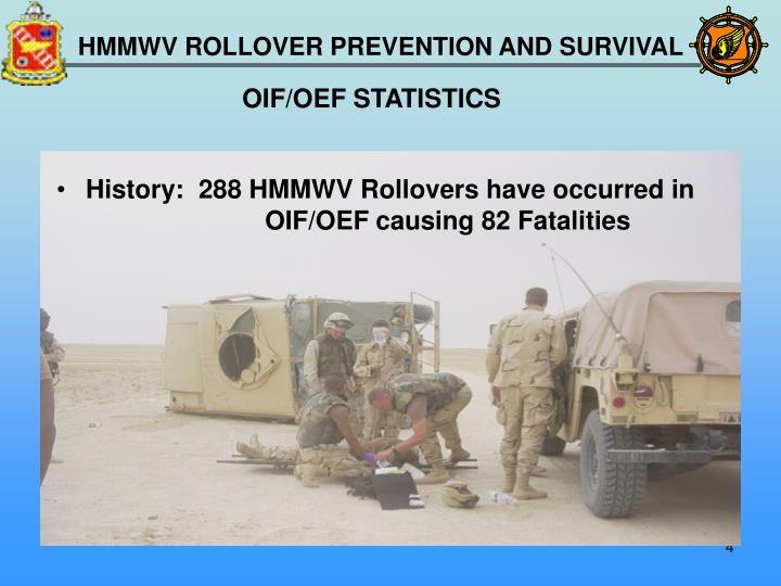OIF/OEF STATISTICS