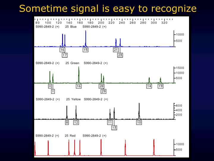 Sometime signal is easy to recognize