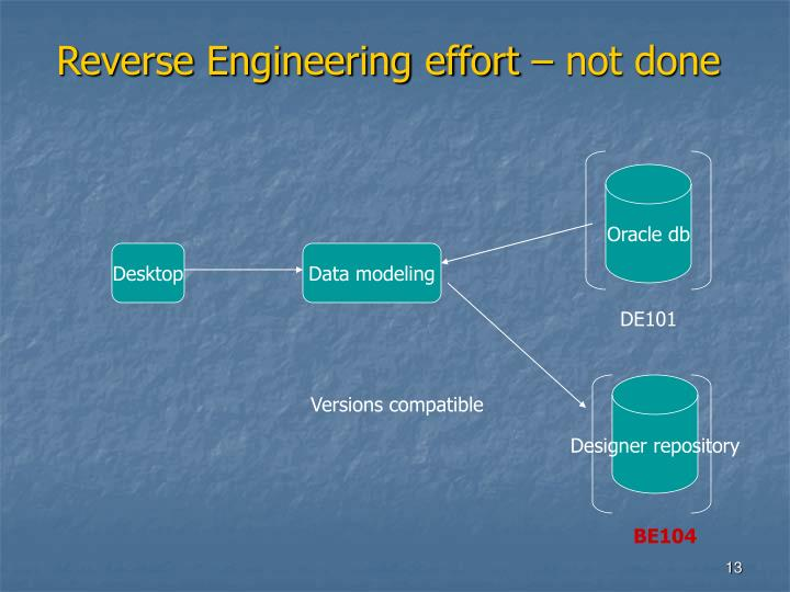 Reverse Engineering effort – not done
