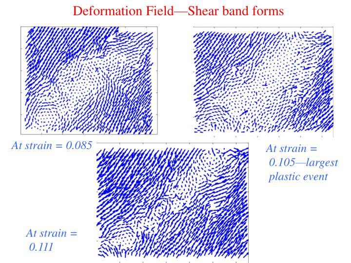 Deformation Field—Shear band forms