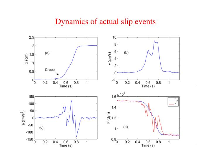 Dynamics of actual slip events