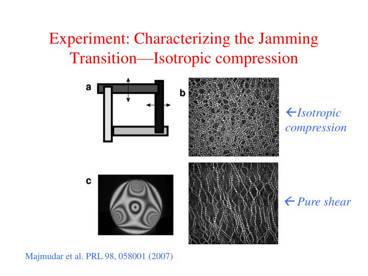 Experiment: Characterizing the Jamming Transition—Isotropic compression