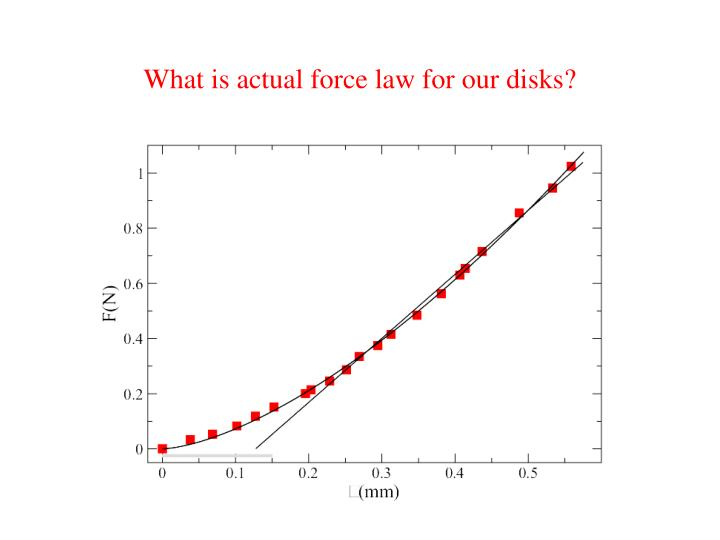 What is actual force law for our disks?