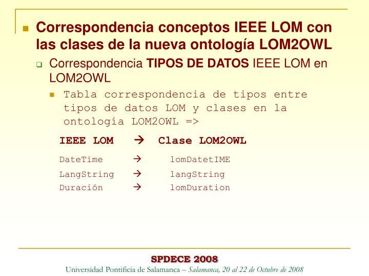 Correspondencia conceptos IEEE LOM con las clases de la nueva ontología LOM2OWL