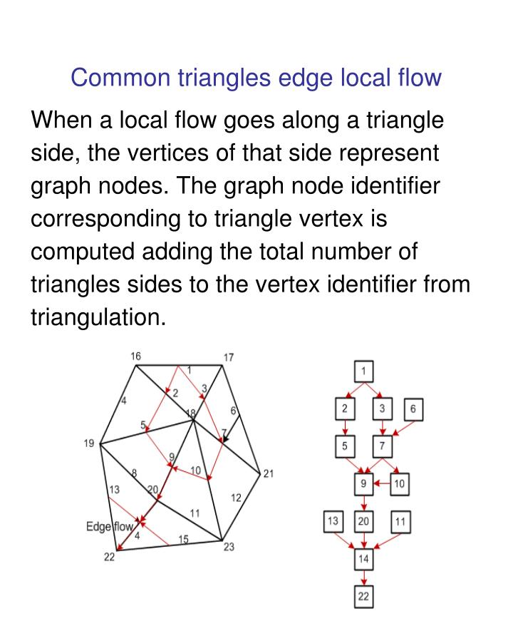 Common triangles edge local flow