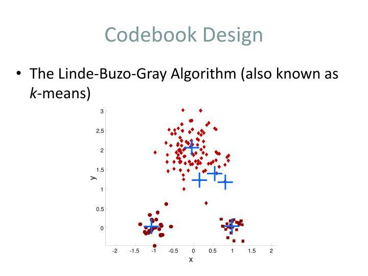 Codebook Design