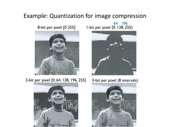 Example: Quantization for image compression