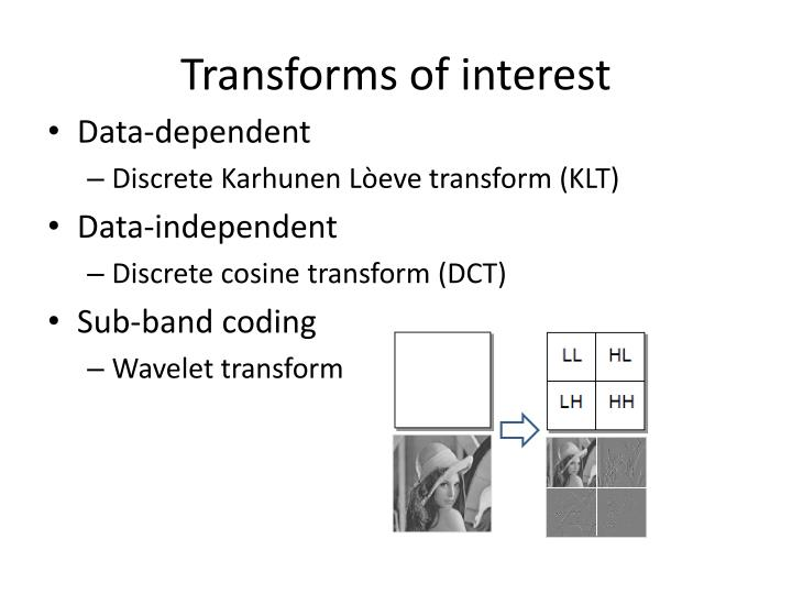 Transforms of interest