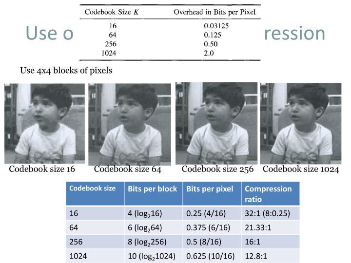 Use of LBG for Image Compression