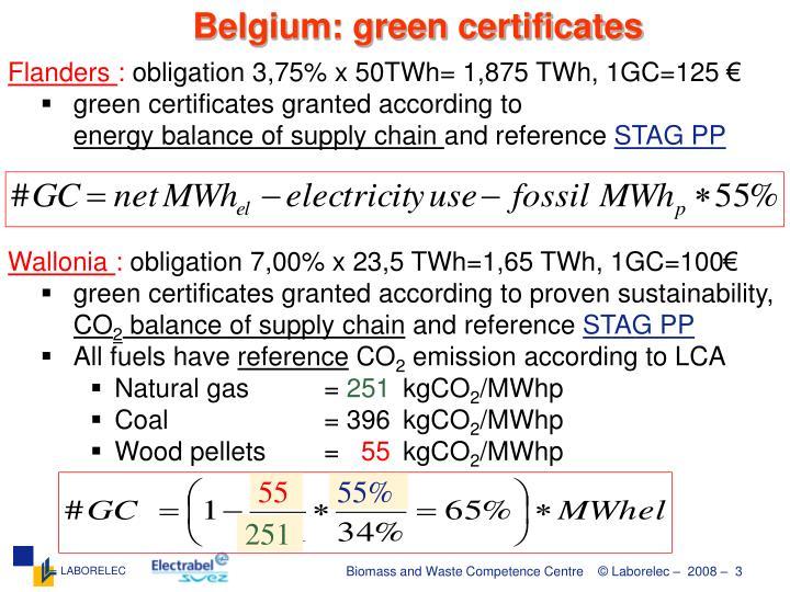 Belgium green certificates