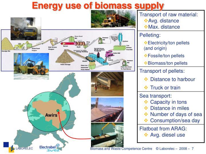 Energy use of biomass supply
