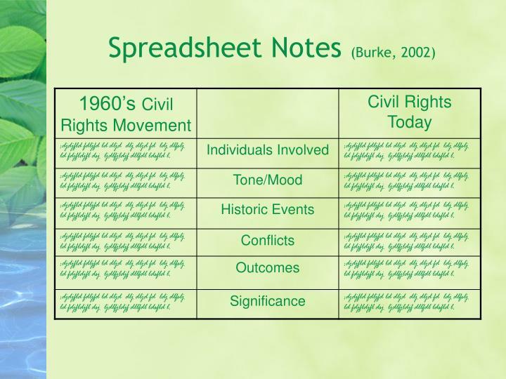 Spreadsheet Notes