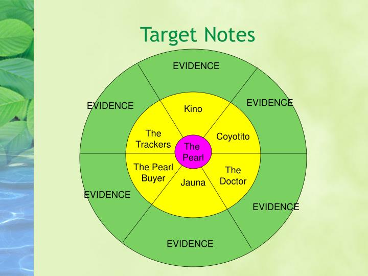 Target Notes
