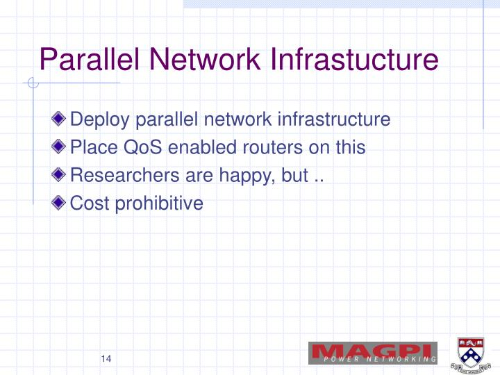 Parallel Network Infrastucture