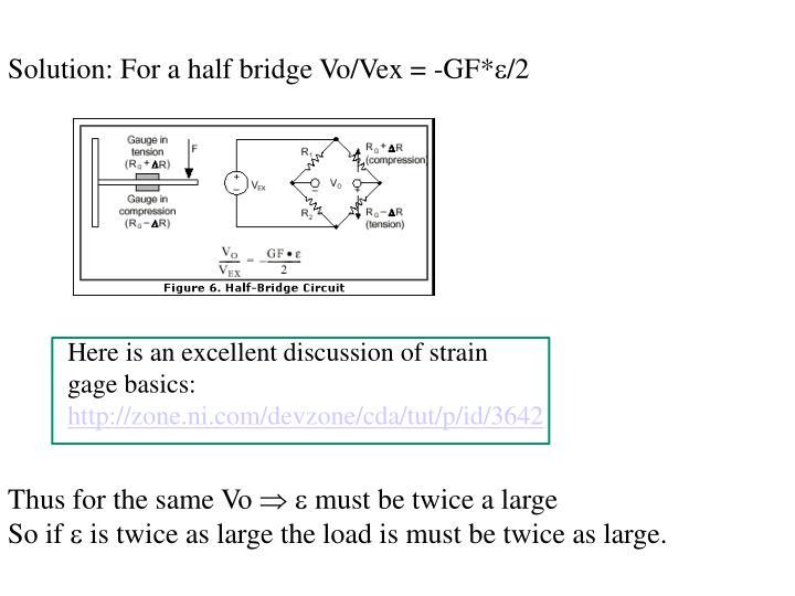 Solution: For a half bridge Vo/Vex = -GF*
